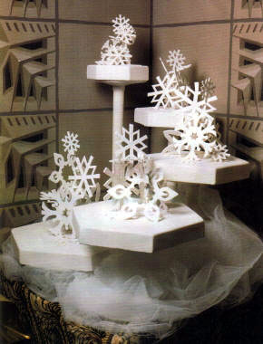 Wedding Cake Decorations on Winter Wedding Cake Ideas